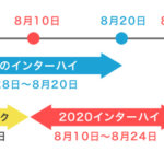 2020年の全国高校総体・インターハイは北関東で開催!