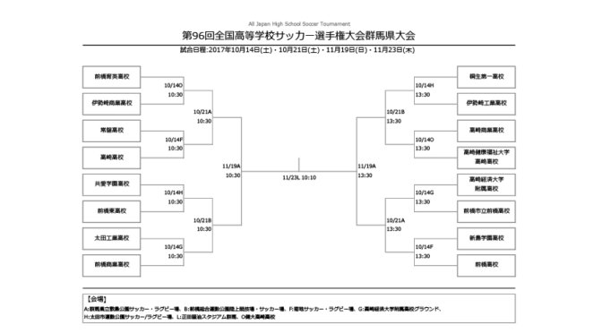 トーナメント 高校 表 サッカー