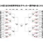 前橋育英は惜しくも1回戦敗退 第26回全日本高校女子サッカー選手権大会 2017