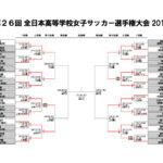 平成29年度 2回戦の試合結果! 第26回 全日本高校女子サッカー選手権大会 2017
