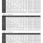 3部 順位リーグ対戦チーム 高円宮杯U-18リーグ2018