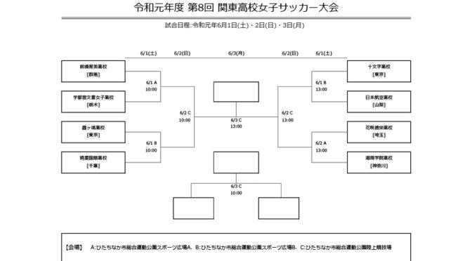 特集【女子】令和元年度 第8回関東高校女子サッカー大会 2019