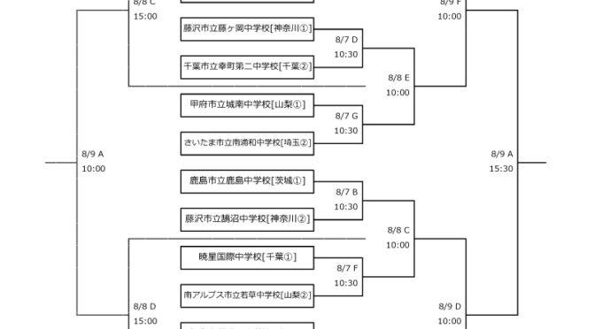 1回戦の試合予定【関東大会】第50回 関東中学校サッカー大会 2019