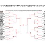 試合結果速報 【全中奈良】令和元年度 第50回 全国中学校サッカー大会 2019