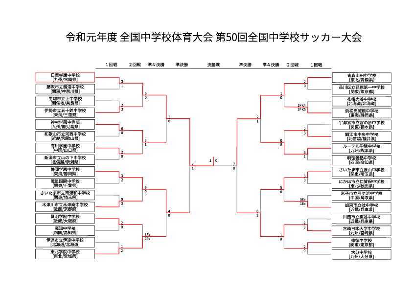 神奈川 県 高校 サッカー 速報 2019